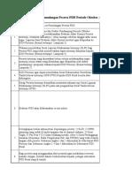 Ceklist Persiapan Dokument Pemulanga Peserta PIDI