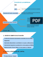 Presentación 1.2 Clases de empresas