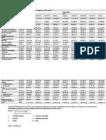 Data PDB