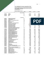 lista de obras instalaciones electricas