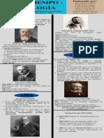 LÍNEA TIEMPO-PSICOLOGÍA (1)