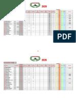 Clasificacion Ckrc 2020 a Gp3