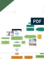 DiagramaEnBlanco.pdf