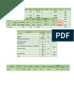 costos de importación - caso práctico