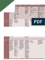 endocrino anatomia.docx