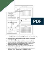 schema microprocesor