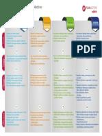 objetivos-didacticos-ESO