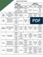 Tendências - quadro comparativo.pdf