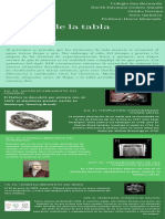 Historia de la tabla periódica (1)