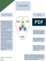 Mapa conceptual sustentabilidad.pdf
