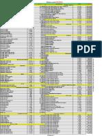 LISTA 8 DE PRECIOS BALANCEADO 2020 COMPLETA (1).xls