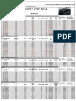 v363-transit-public--my-201975-incepand-cu-1-iunie--2019-5cffa5144b961.pdf