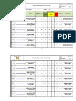 tablero_medicion_de_indicadores_-__sgsst_a_junio_de_2020