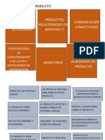 ELEMENTOS DE PRODUCTO.docx