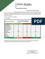 2020 10 6] Comunicación Oficial COVID 19