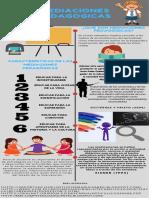 Mediaciones Pedagógicas