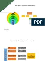 Mapa Conceptual APJ
