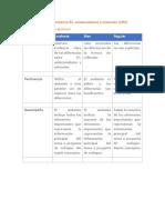 Rúbrica Actividad 1 Andamio RS.pdf