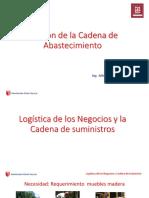 Sesión 1 Logística de los Negocios y Cadena de Suministros