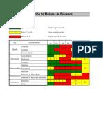 Plantilla Evaluación Madurez proceso