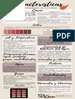 Características Fisicoquímicas de la Carne