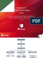 Presentación de la I Unidad parte2 (2).pptx