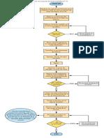 Preparación Y Estandarización De Una Solución De Ácido Clorhídrico 0.1 N..