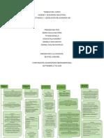 Cuadro sinoptico HSI.pdf