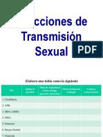 Infecciones de Transmision Sexual.pdf