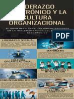 Liderazgo electronico y Cultura Organizacional