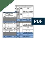 cronograma plan de contingencia