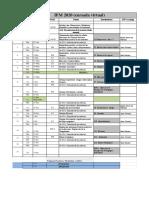 Cronograma IFA IFM virtual 2020