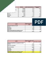 COSTOS DE PRODUCCIÓN EXFOLIANTE (1)