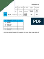 Tabel_kode_Nomor_Operator_Telekomunikasi