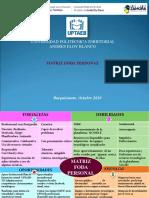 Matriz Foda - Unidad II