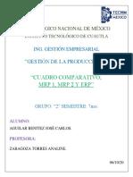 U1_C.COMPARATIVO_AGUILARB_JOSEC