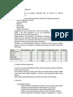 INDICE DEL TRABAJO DIPLOMADO GESTIÓN COMERCIAL Y MARKETING PARA LOS NEGOCIOS GLOBALES (1)