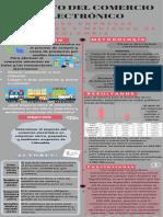 en las empresas pequeñas y medianas de Colombia