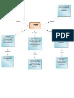 El dominio analítico.docx