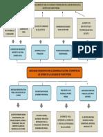 ARBOL DE OBJETIVOS - FORMULACION