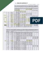 AA TABLAS Y CUADROS PARA RESOLVER EJERCICIO DE PRESIONES(1).docx
