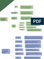 Trabajo Realizado de Penal II.pdf