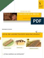 SEMANA 02-B PPT ECUACIÓN DE LA RECTA.pptx(2)
