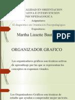 Presentación organisador grafico