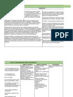 CONDICIONES Y ACTOS INSEGUROS CORRECCIÓN (2)