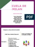 ESCUELA_DE_MILAN_diapos[1].pptx