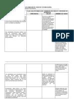 4.3.2.2 tabla de casos de tutoria grupal