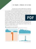 Economía actual de España e influencia de los bonos soberanos