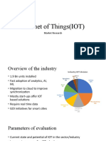 iot_market research