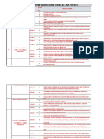 JEE_Time Saver Course_Planner_Final.docx